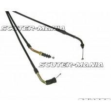Cablu acceleratie (PTFE) pentru Kymco Super 9