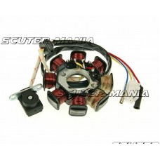 Stator - alternator versiunea 1