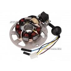 Stator - alternator versiunea 1 pentru Keeway, CPI